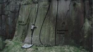 Stabworth project